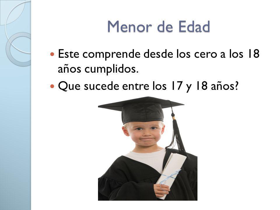 Menor de Edad Este comprende desde los cero a los 18 años cumplidos.