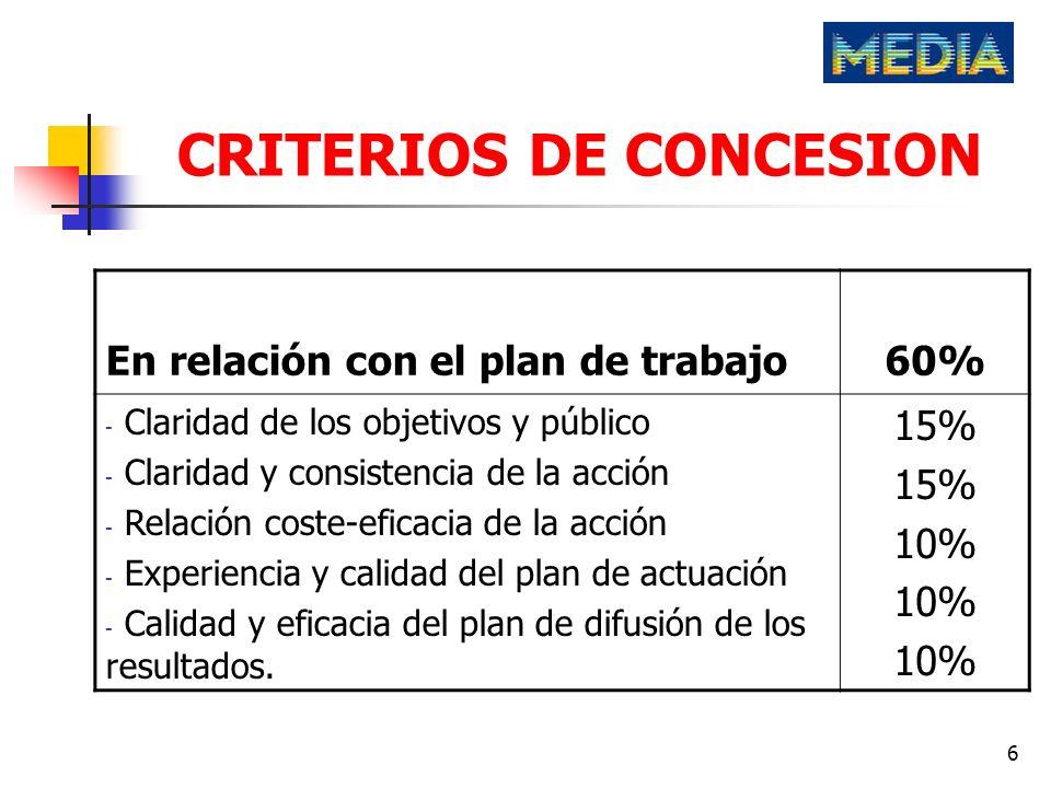 CRITERIOS DE CONCESION