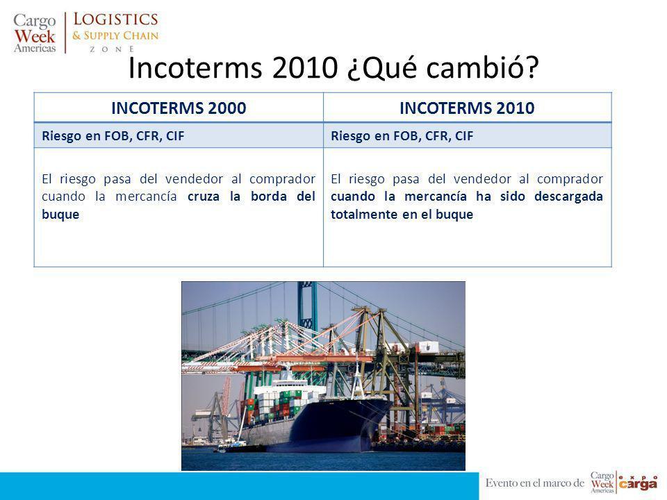 Incoterms 2010 ¿Qué cambió INCOTERMS 2000 INCOTERMS 2010
