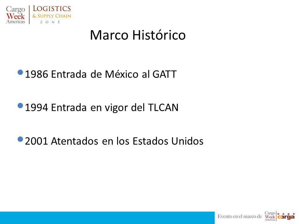 Marco Histórico 1986 Entrada de México al GATT