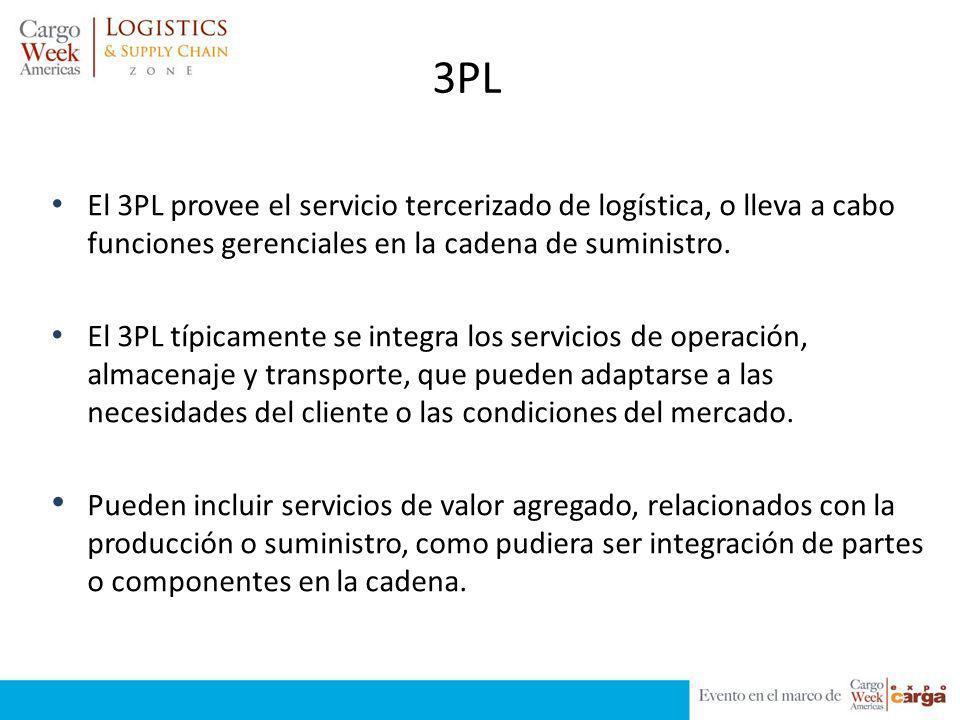 3PL El 3PL provee el servicio tercerizado de logística, o lleva a cabo funciones gerenciales en la cadena de suministro.