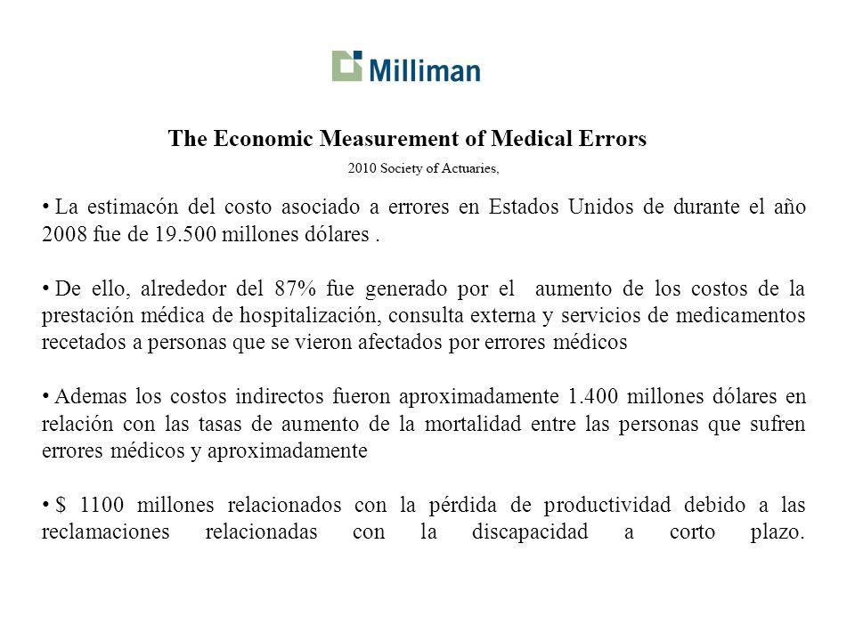 La estimacón del costo asociado a errores en Estados Unidos de durante el año 2008 fue de 19.500 millones dólares .