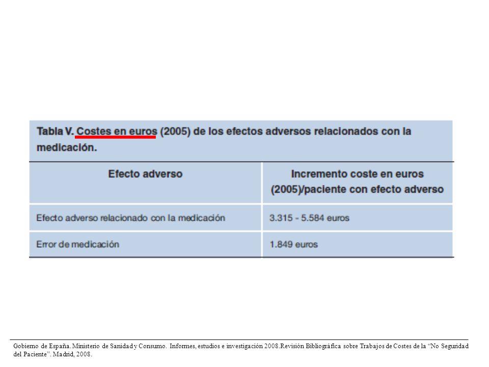 Gobierno de España. Ministerio de Sanidad y Consumo