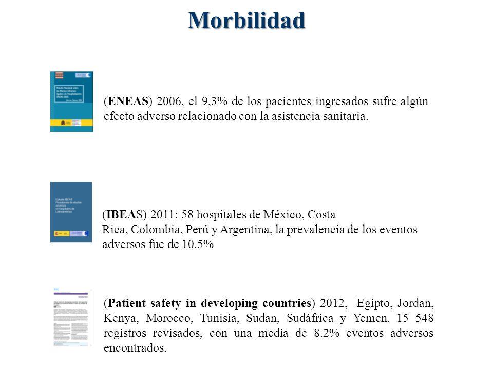 Morbilidad (ENEAS) 2006, el 9,3% de los pacientes ingresados sufre algún efecto adverso relacionado con la asistencia sanitaria.