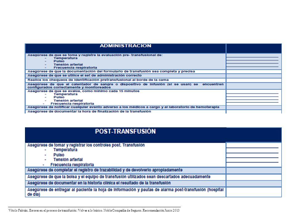 Vítolo Fabián. Errores en el proceso de transfusión: Volver a lo básico.