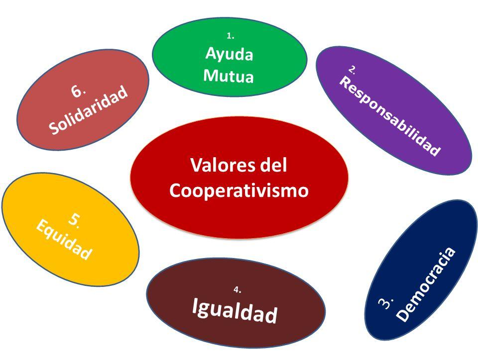 Valores del Cooperativismo