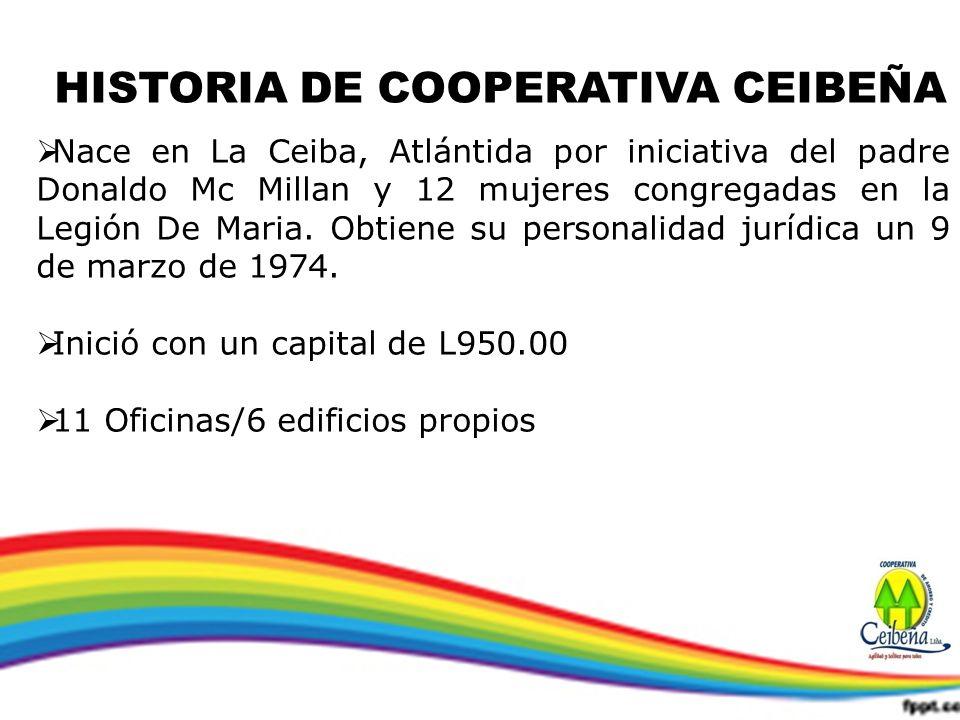 HISTORIA DE COOPERATIVA CEIBEÑA