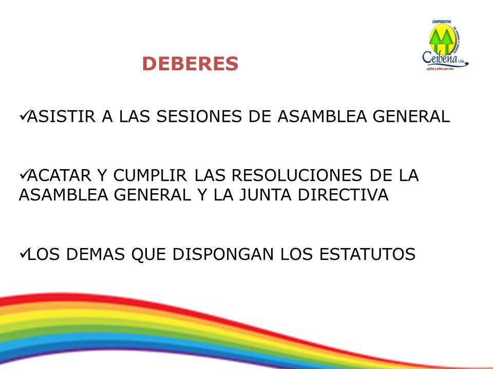 DEBERES ASISTIR A LAS SESIONES DE ASAMBLEA GENERAL