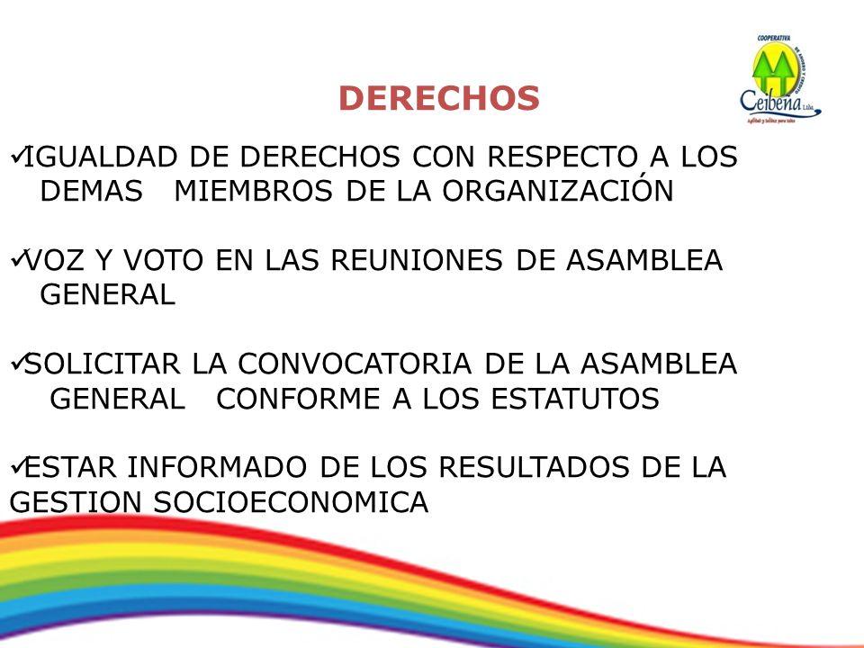 DERECHOS IGUALDAD DE DERECHOS CON RESPECTO A LOS