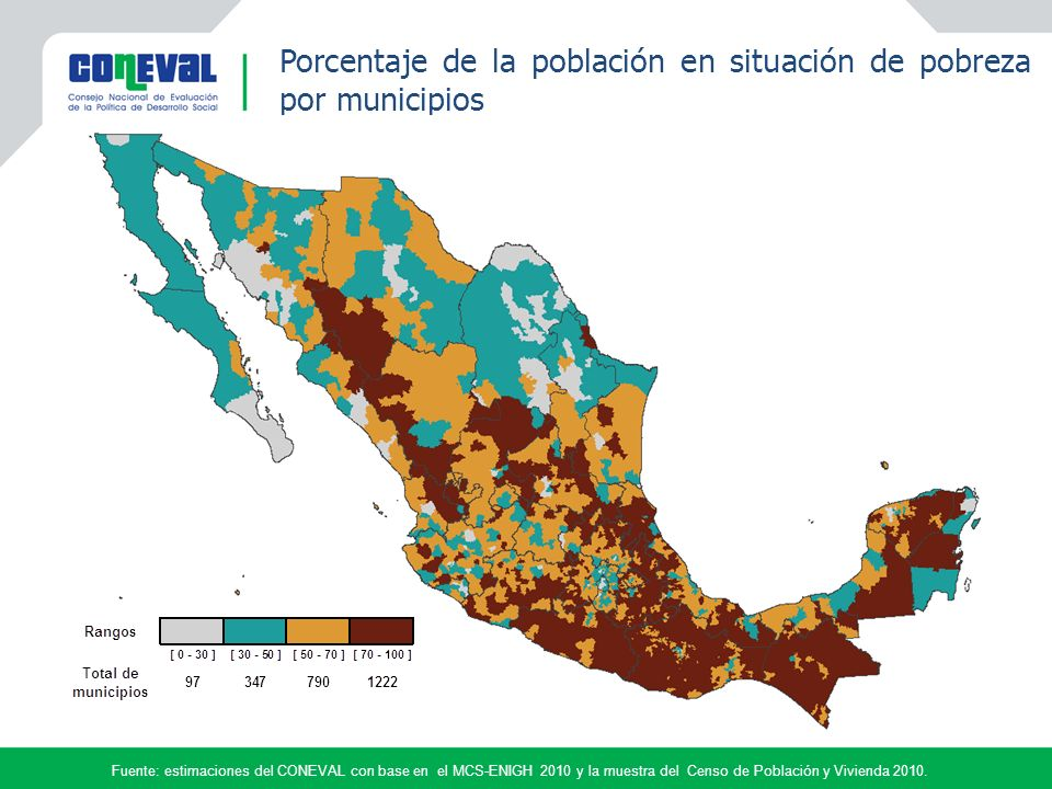Porcentaje de la población en situación de pobreza por municipios