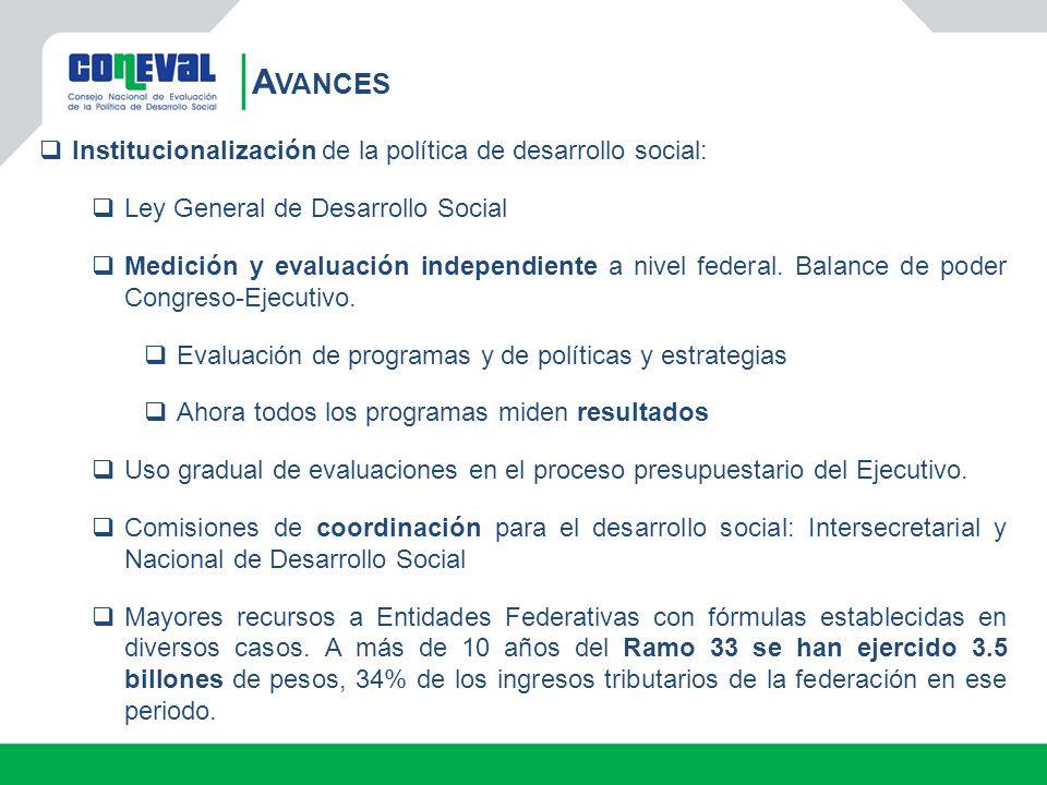 Avances Institucionalización de la política de desarrollo social: