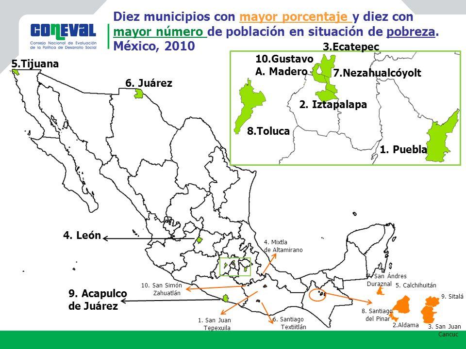 Diez municipios con mayor porcentaje y diez con
