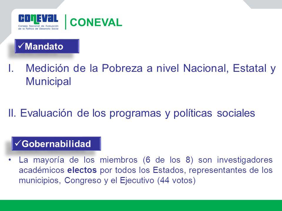 Medición de la Pobreza a nivel Nacional, Estatal y Municipal