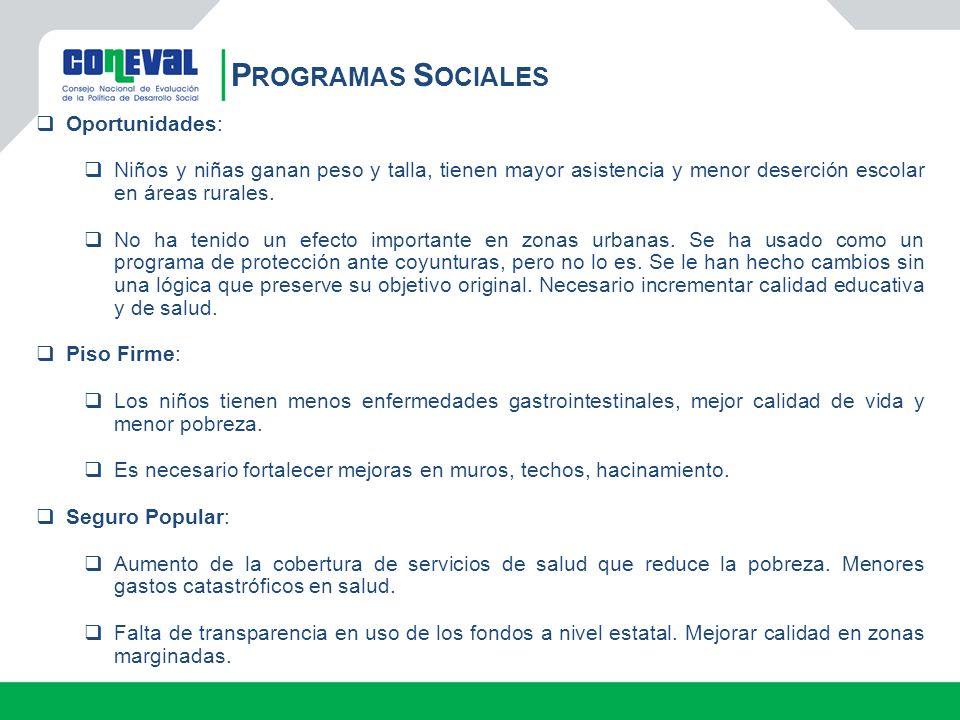 Programas Sociales Oportunidades: