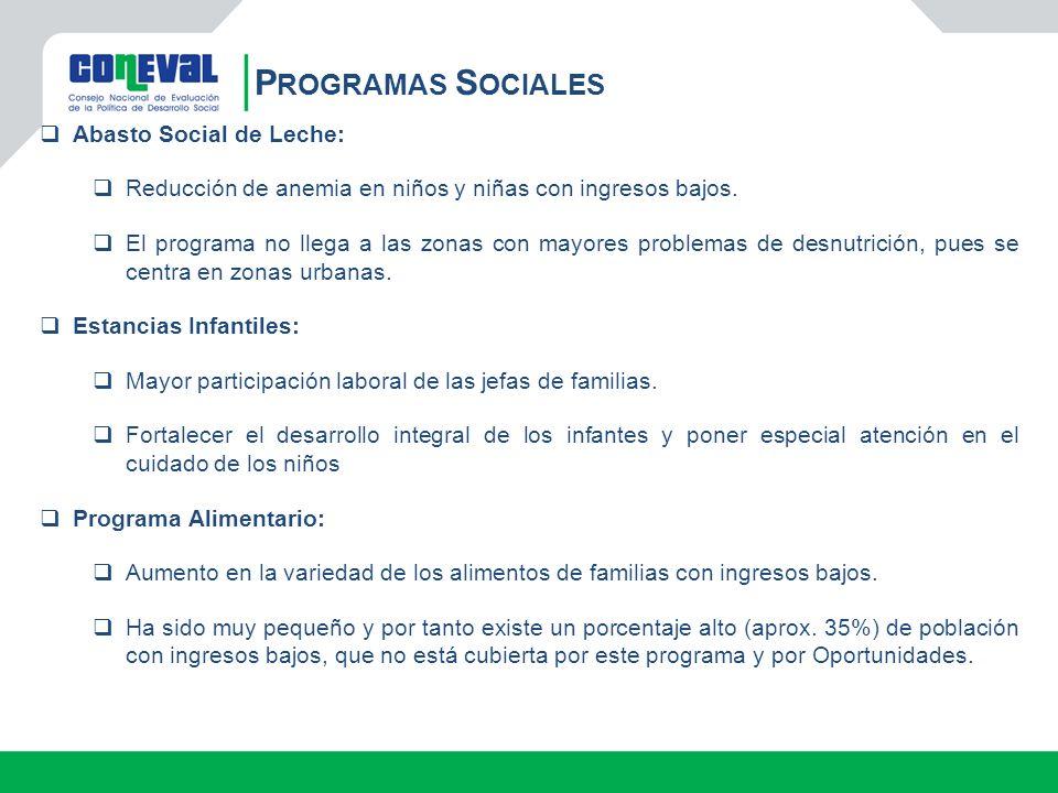 Programas Sociales Abasto Social de Leche: