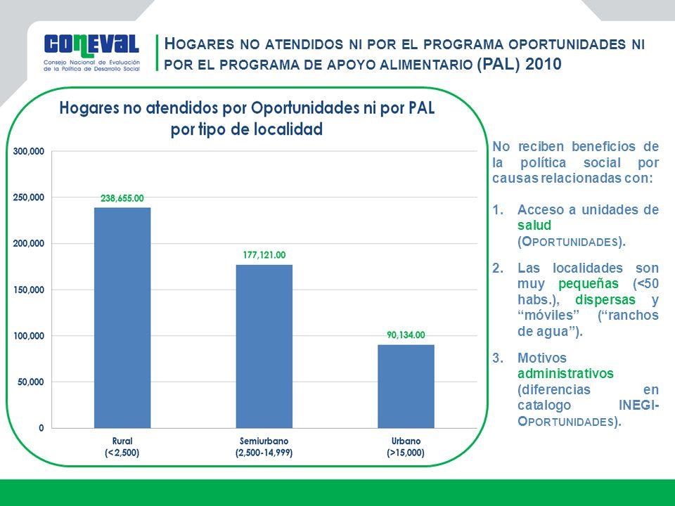 Hogares no atendidos ni por el programa oportunidades ni por el programa de apoyo alimentario (PAL) 2010