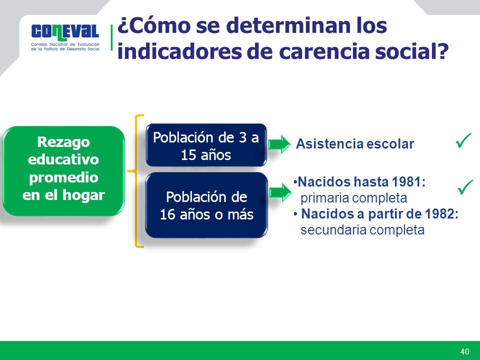P P ¿Cómo se determinan los indicadores de carencia social