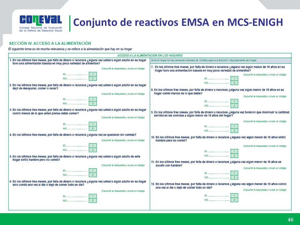 Conjunto de reactivos EMSA en MCS-ENIGH
