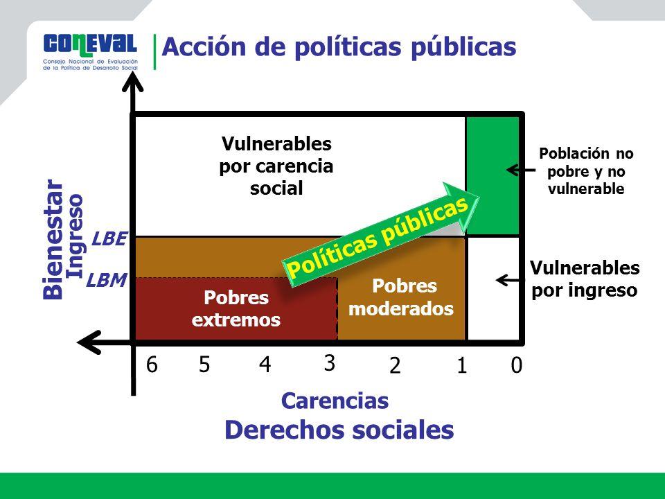 Acción de políticas públicas