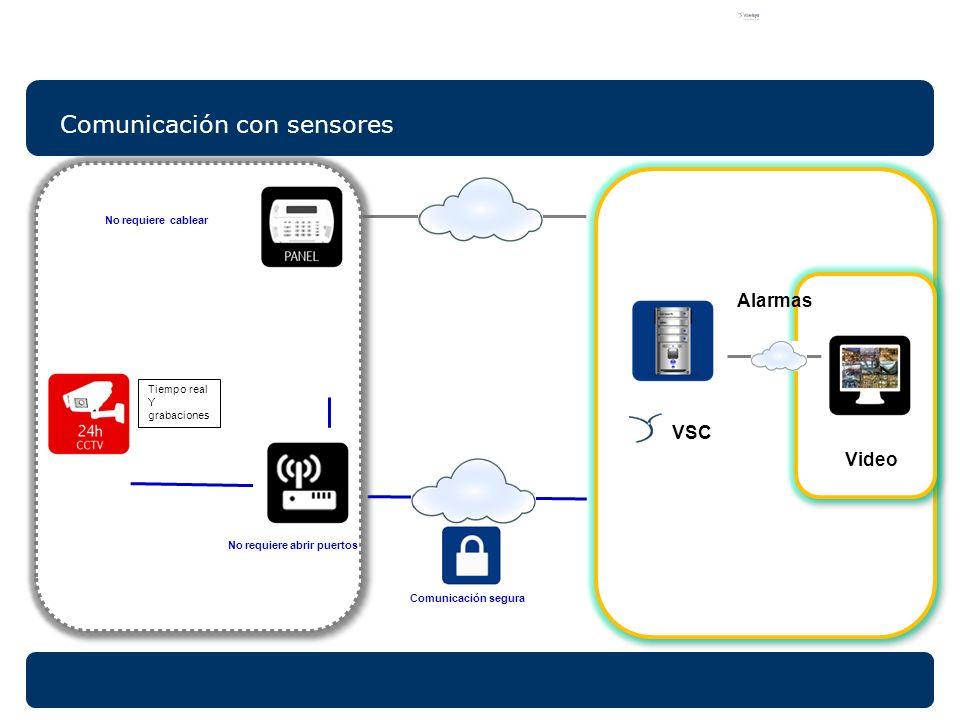 Comunicación con sensores