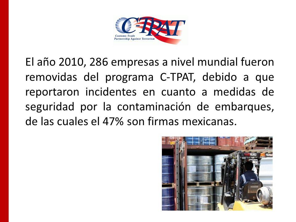 El año 2010, 286 empresas a nivel mundial fueron removidas del programa C-TPAT, debido a que reportaron incidentes en cuanto a medidas de seguridad por la contaminación de embarques, de las cuales el 47% son firmas mexicanas.
