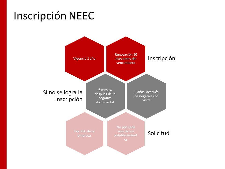 Inscripción NEEC Inscripción Si no se logra la inscripción Solicitud