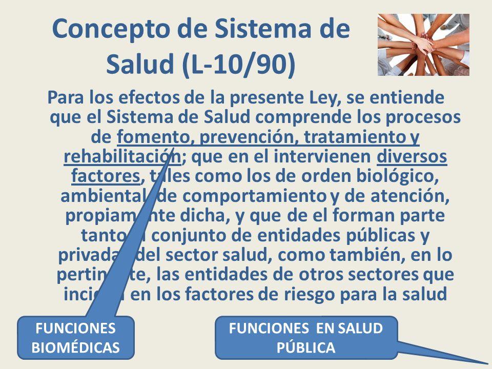 Concepto de Sistema de Salud (L-10/90)