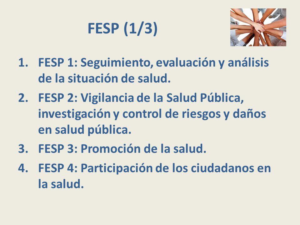 FESP (1/3) FESP 1: Seguimiento, evaluación y análisis de la situación de salud.