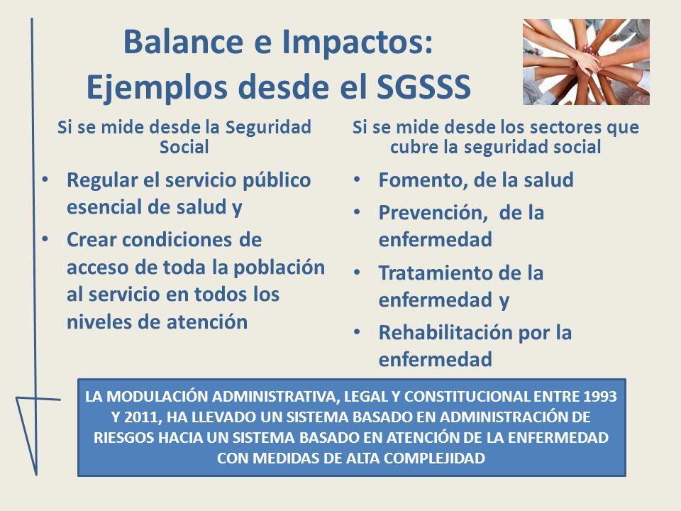 Balance e Impactos: Ejemplos desde el SGSSS