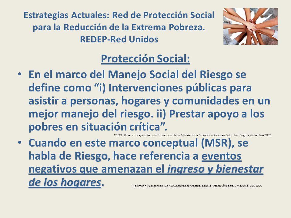 Estrategias Actuales: Red de Protección Social para la Reducción de la Extrema Pobreza. REDEP-Red Unidos