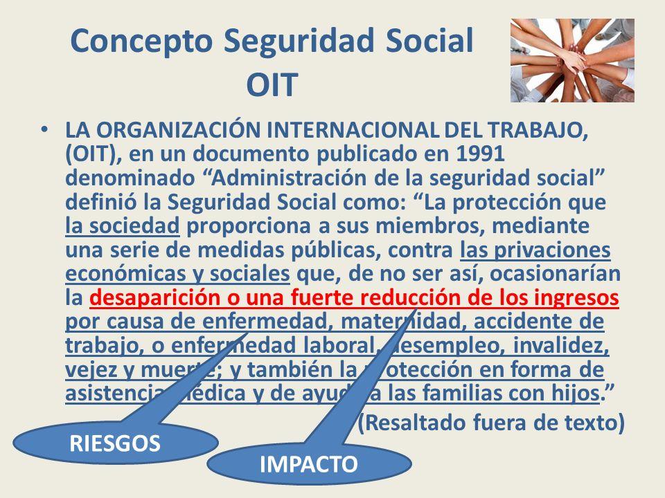 Concepto Seguridad Social OIT