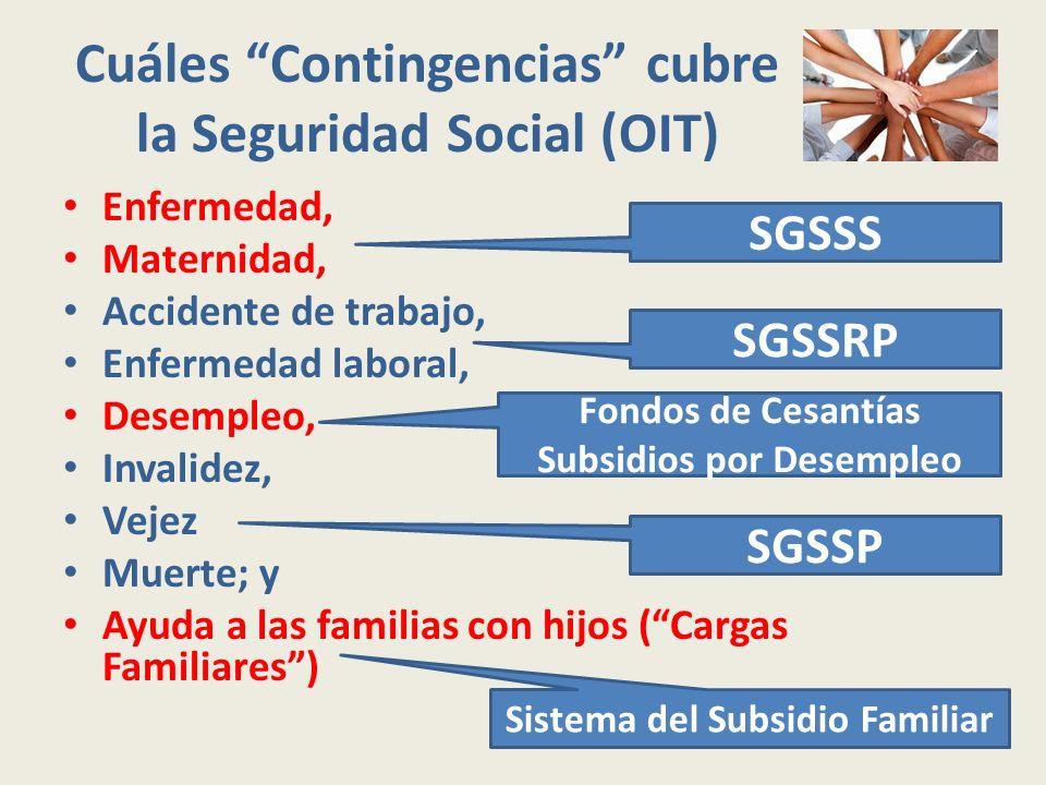 Cuáles Contingencias cubre la Seguridad Social (OIT)