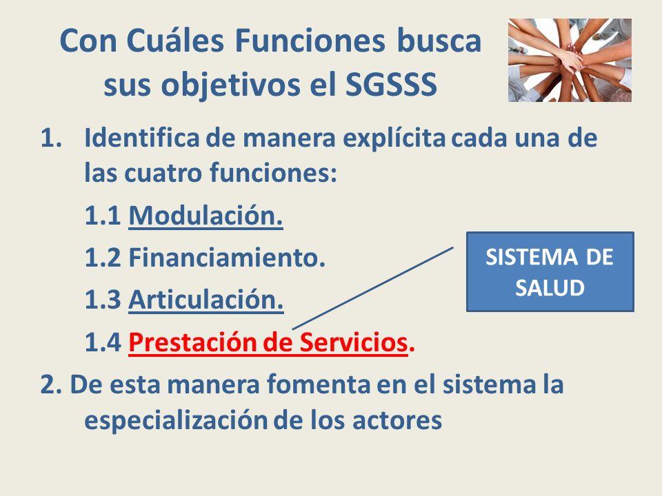 Con Cuáles Funciones busca sus objetivos el SGSSS
