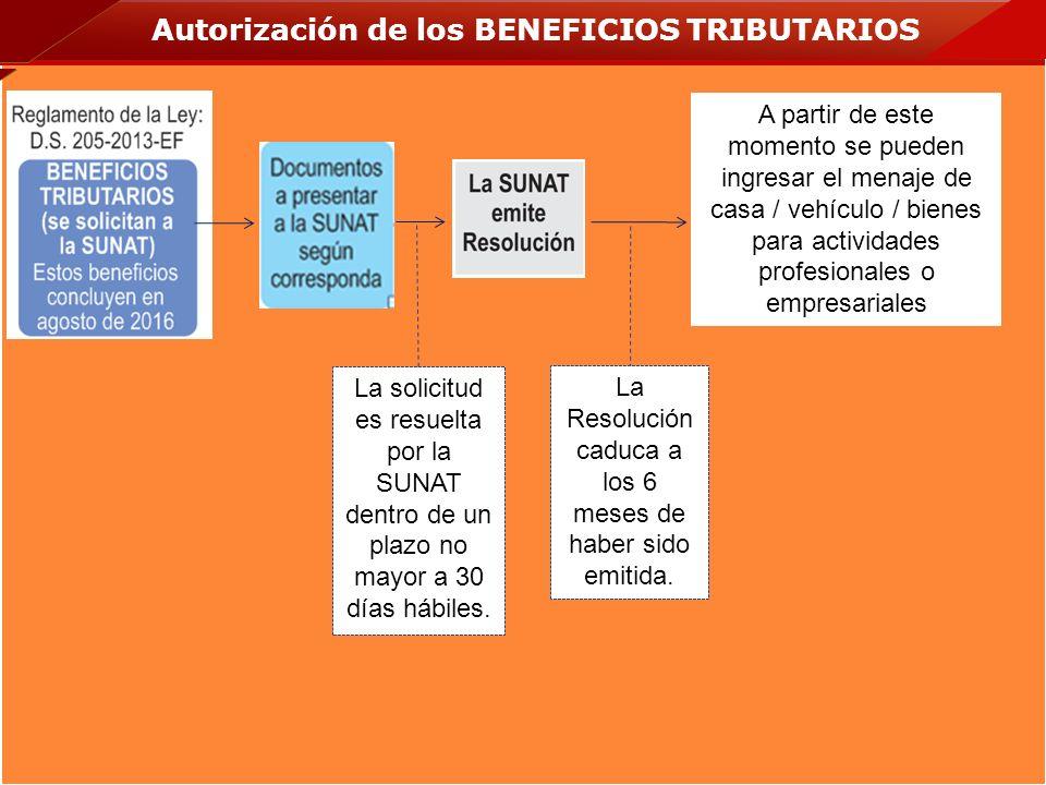Autorización de los BENEFICIOS TRIBUTARIOS