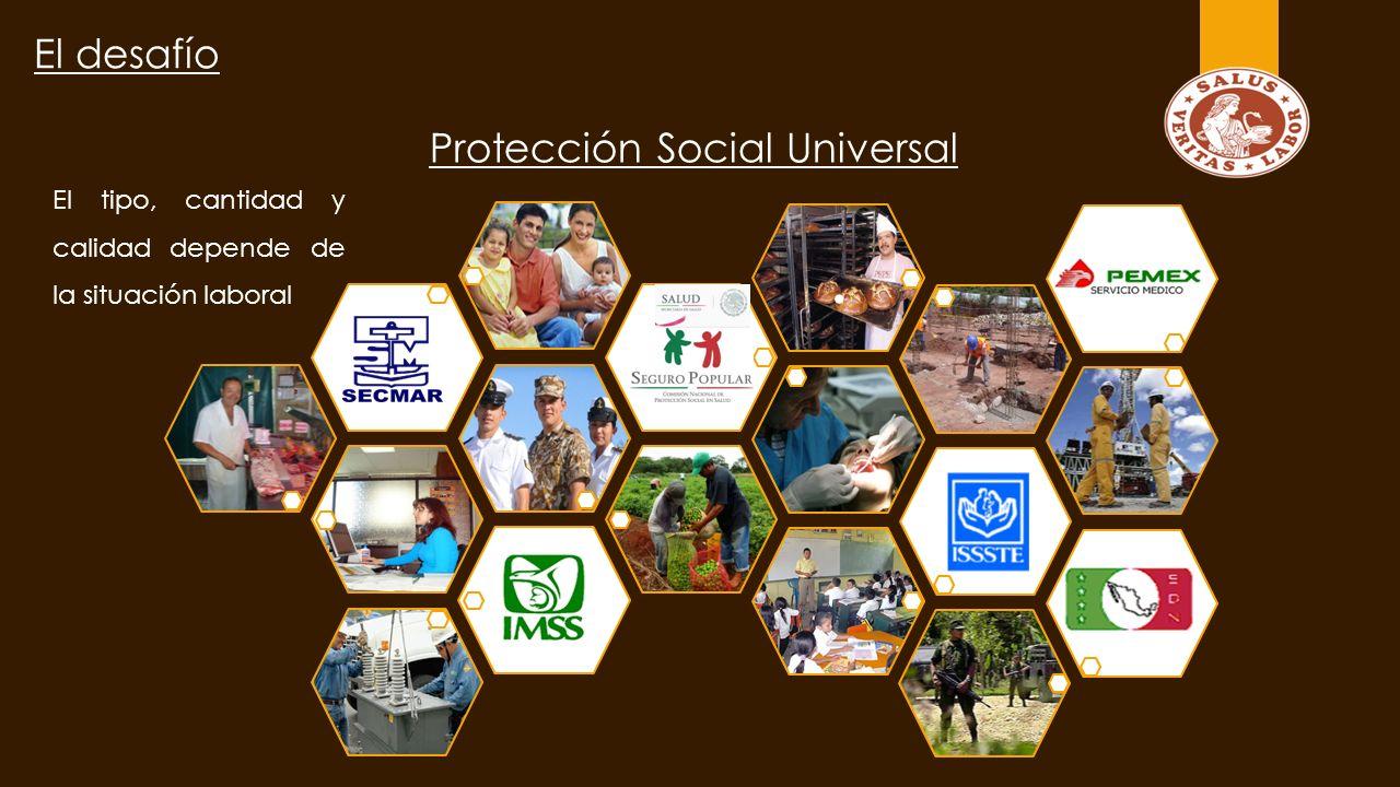 . El desafío Protección Social Universal