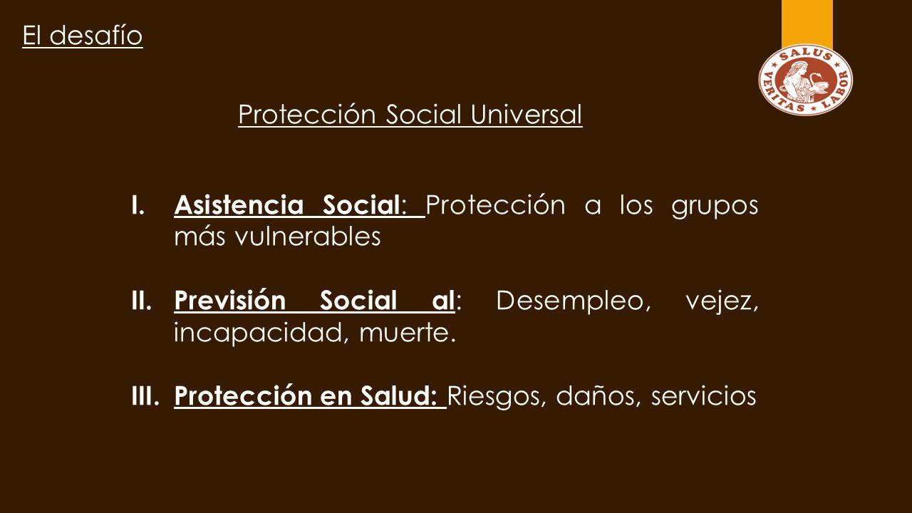 Protección Social Universal