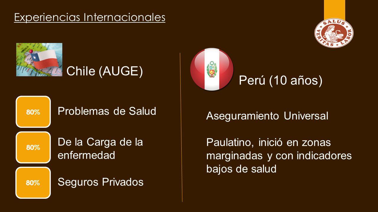 Chile (AUGE) Perú (10 años) Experiencias Internacionales
