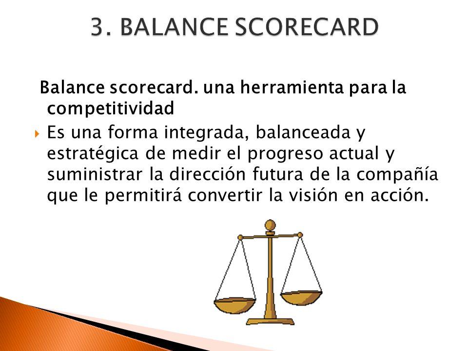 3. BALANCE SCORECARD Balance scorecard. una herramienta para la competitividad.