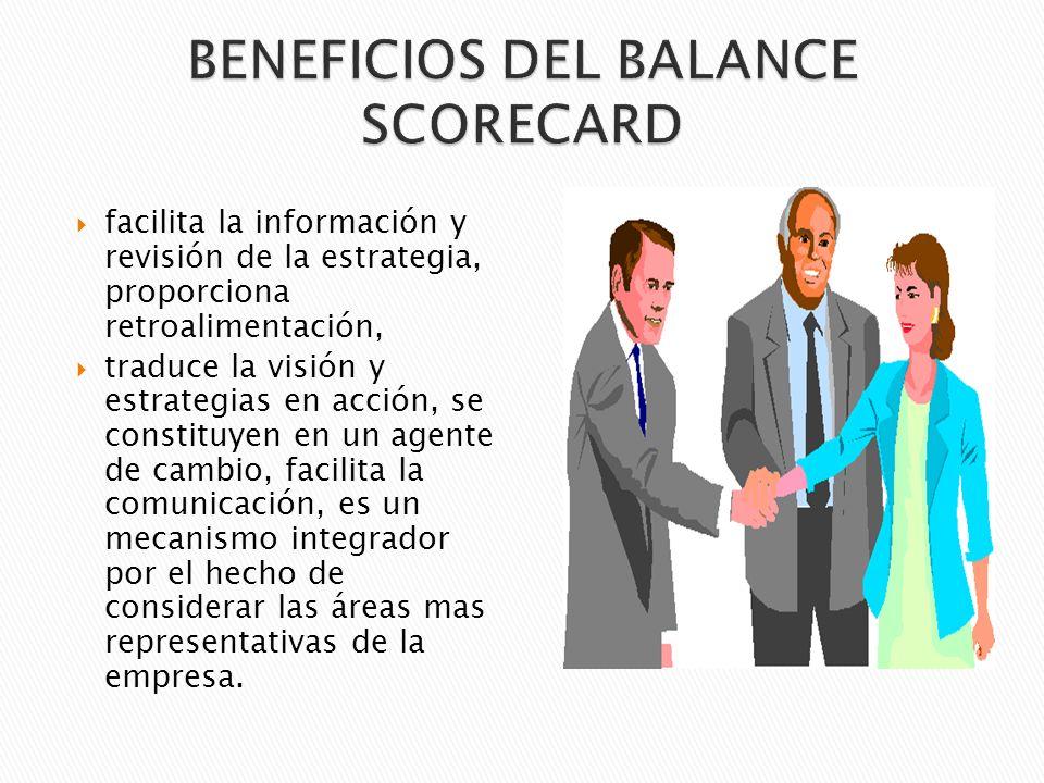 BENEFICIOS DEL BALANCE SCORECARD