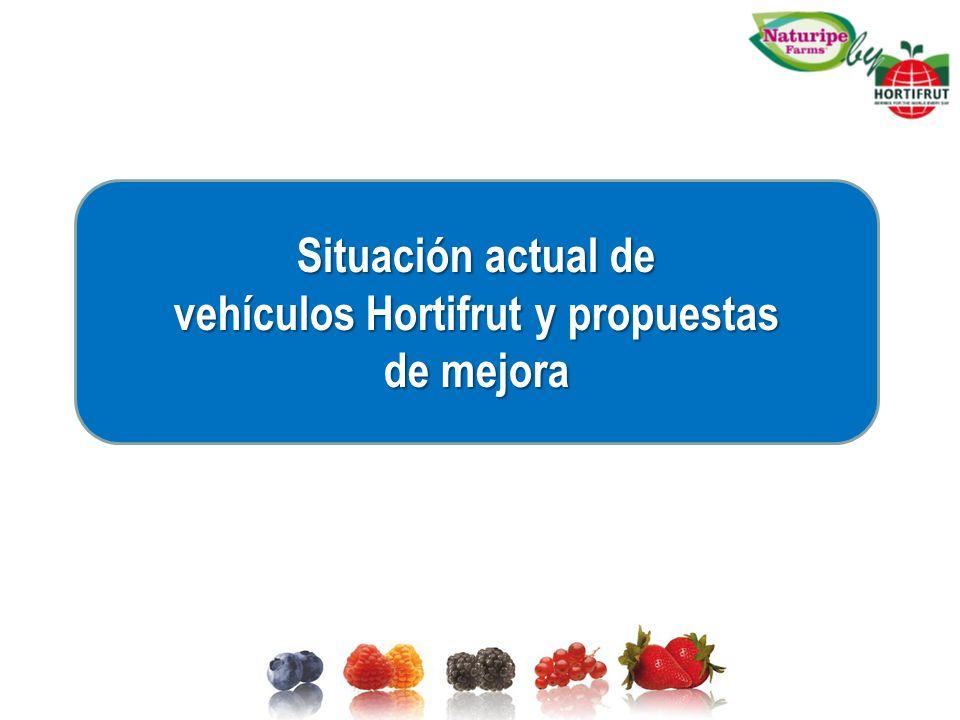 vehículos Hortifrut y propuestas