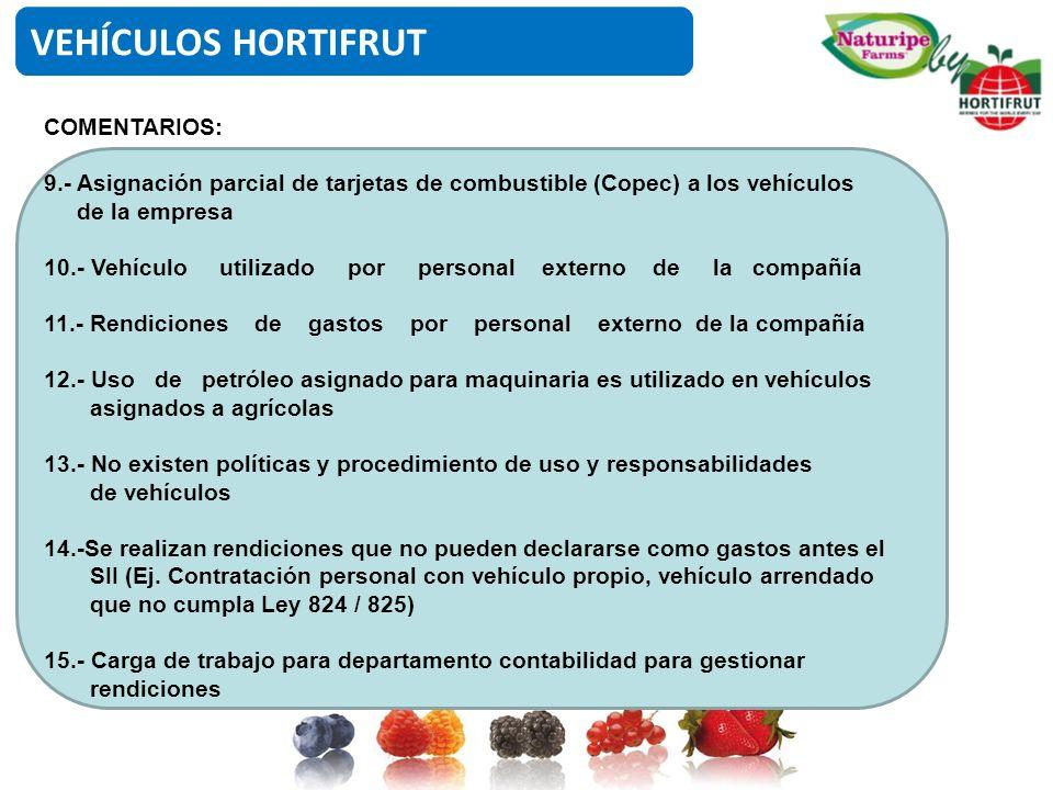 VEHÍCULOS HORTIFRUT COMENTARIOS: