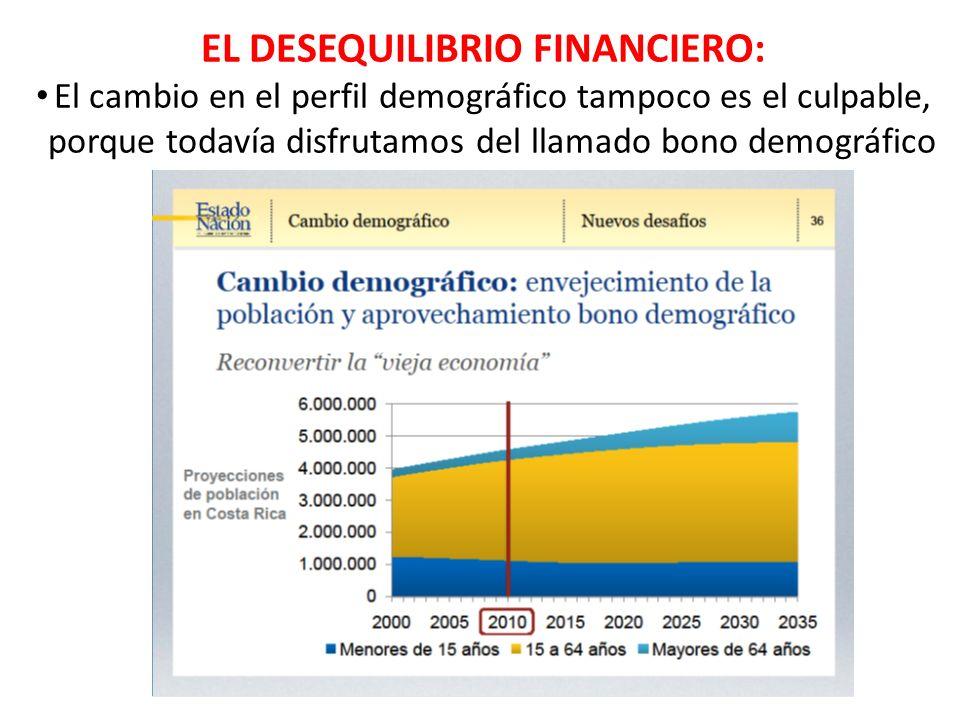 EL DESEQUILIBRIO FINANCIERO: