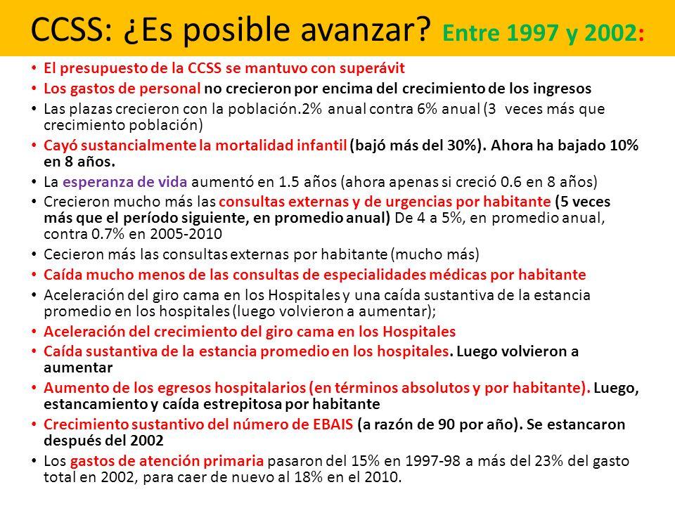 CCSS: ¿Es posible avanzar Entre 1997 y 2002: