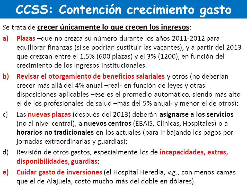 CCSS: Contención crecimiento gasto