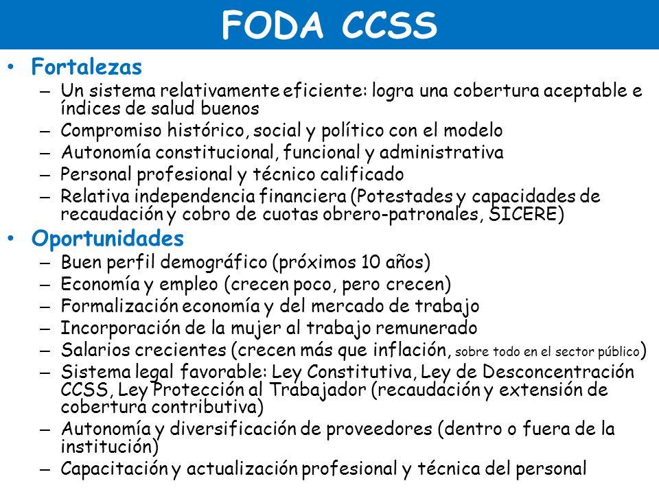 FODA CCSS Fortalezas Oportunidades