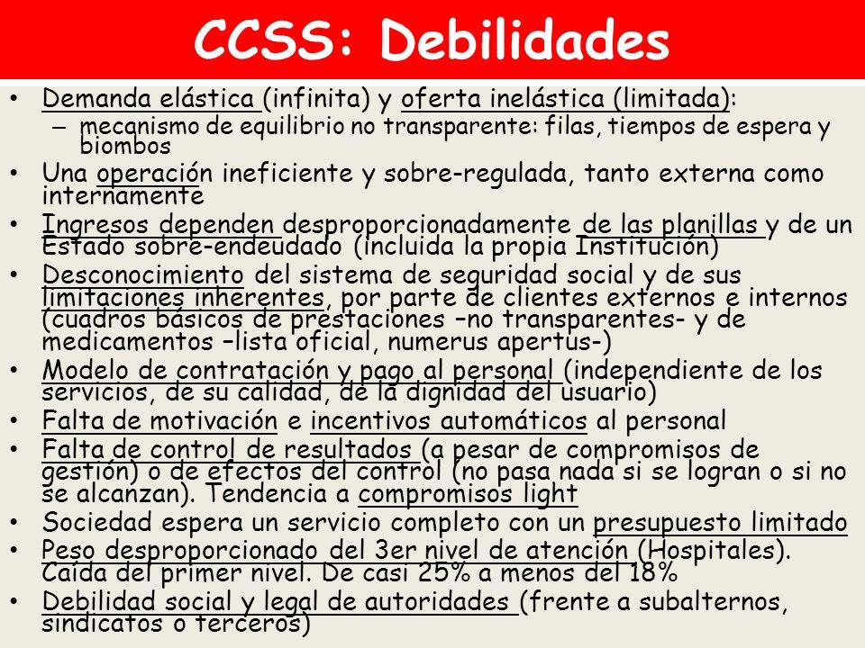CCSS: Debilidades Demanda elástica (infinita) y oferta inelástica (limitada):