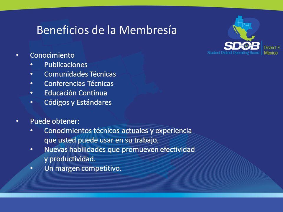 Beneficios de la Membresía