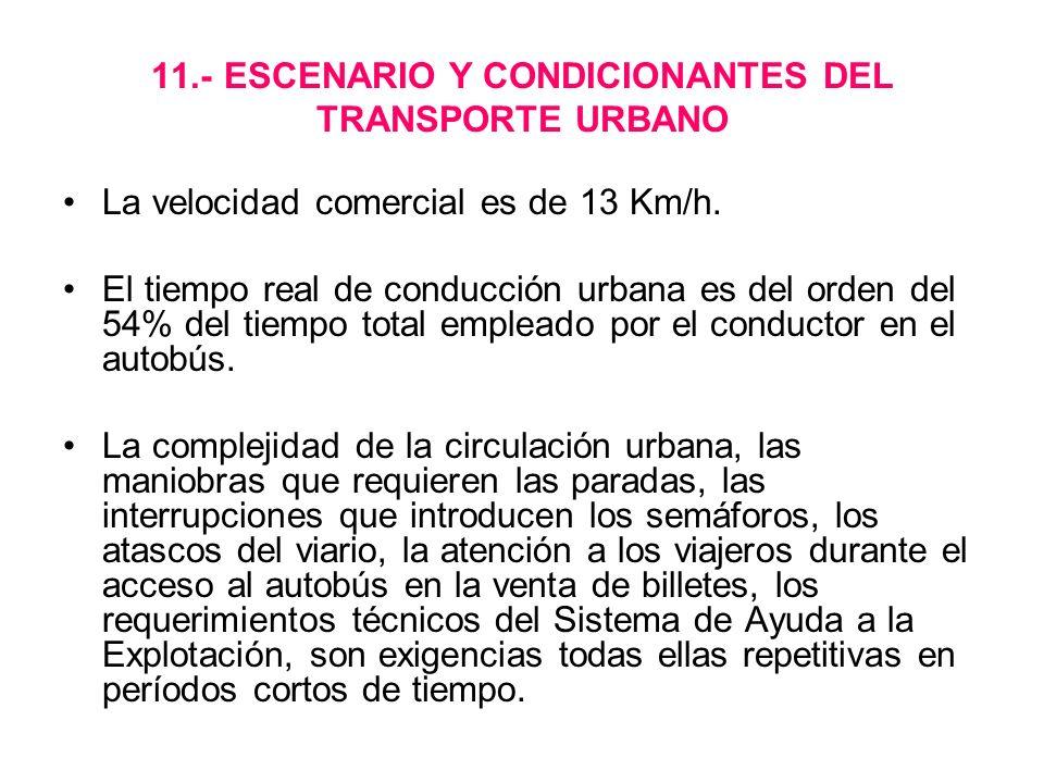 11.- ESCENARIO Y CONDICIONANTES DEL TRANSPORTE URBANO