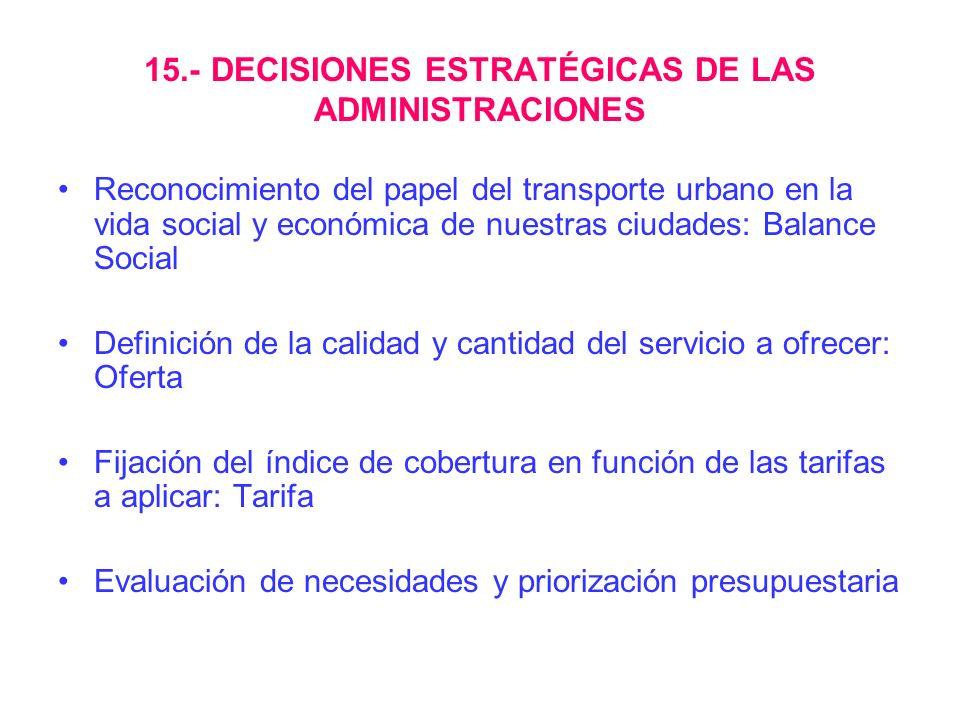 15.- DECISIONES ESTRATÉGICAS DE LAS ADMINISTRACIONES