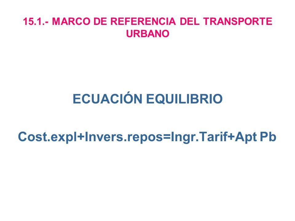 15.1.- MARCO DE REFERENCIA DEL TRANSPORTE URBANO